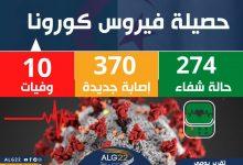 صورة آخر أرقام الوضعية الوبائية في الجزائر